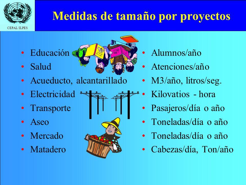 CEPAL/ILPES Medidas de tamaño por proyectos Educación Salud Acueducto, alcantarillado Electricidad Transporte Aseo Mercado Matadero Alumnos/año Atenci