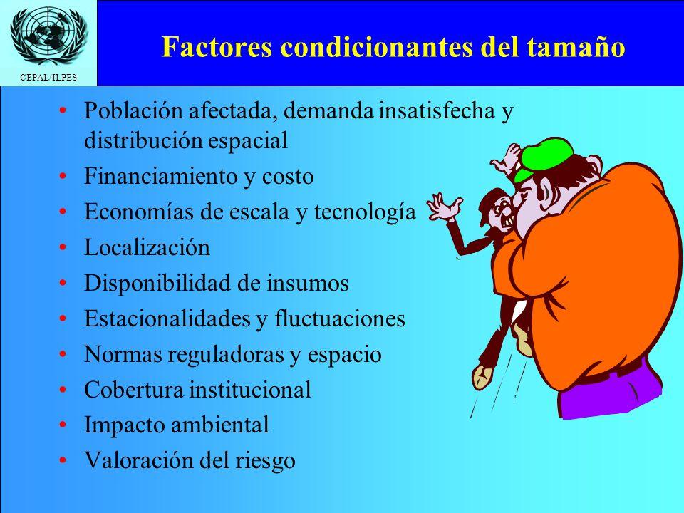 CEPAL/ILPES Factores condicionantes del tamaño Población afectada, demanda insatisfecha y distribución espacial Financiamiento y costo Economías de es