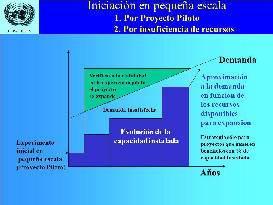 CEPAL/ILPES Capacidad instalada Proyecto 1 Años Capacidad instalada Proyecto 2 Fase inicial Proyecto 1: capacidad subutilizada Fase final Proyecto 1: demanda insatisfecha Primera área de demanda Capacidad Proyecto 1Segunda área de demanda Capacidad Proyecto 2 Fase inicial Proyecto 2: capacidad subutilizada Fase final Proyecto 2: demanda insatisfecha Expansión con nuevos proyectos Tercera área de demanda