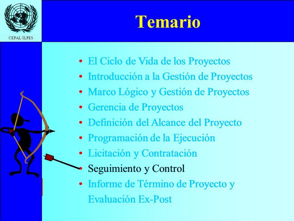 Ciclo de Vida Introducción a la gestión Marco Lógico y Gestión Gerencia de proyectos Definición del Proyecto Programación de la Ejecución Licitación y Contratación Seguimiento y Control Informe de Término Temario CEPAL/ILPES DPPI - ILPES Indicador de Holgura Libre Utilizada La SHLU= 2 y la SHL= 5, lo cual implica que IHLU= 40%