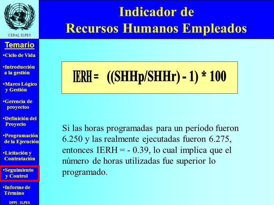 Ciclo de Vida Introducción a la gestión Marco Lógico y Gestión Gerencia de proyectos Definición del Proyecto Programación de la Ejecución Licitación y Contratación Seguimiento y Control Informe de Término Temario CEPAL/ILPES DPPI - ILPES Indicador de Recursos Humanos Empleados Si las horas programadas para un período fueron 6.250 y las realmente ejecutadas fueron 6.275, entonces IERH = - 0.39, lo cual implica que el número de horas utilizadas fue superior lo programado.