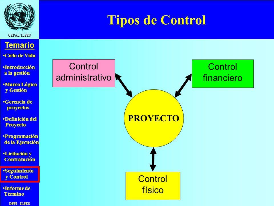 Ciclo de Vida Introducción a la gestión Marco Lógico y Gestión Gerencia de proyectos Definición del Proyecto Programación de la Ejecución Licitación y Contratación Seguimiento y Control Informe de Término Temario CEPAL/ILPES DPPI - ILPES Indicador de Actividades Programadas Adelantadas Las actividades programadas ejecutadas son A y B, de acuerdo al avance del proyecto, por lo tanto SA= 3, C y D adelantadas, respecto de SD=19, entonces IAPA= 15%