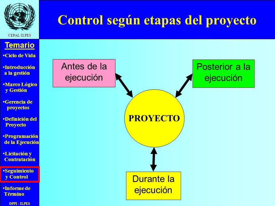 Ciclo de Vida Introducción a la gestión Marco Lógico y Gestión Gerencia de proyectos Definición del Proyecto Programación de la Ejecución Licitación y Contratación Seguimiento y Control Informe de Término Temario CEPAL/ILPES DPPI - ILPES Indicador de Actividades Programadas Retrasadas Las actividades programadas ejecutadas son A, B y D, de acuerdo al avance del proyecto, por lo tanto SA= 3, C y D retrasadas, respecto de SD=19, entonces IAPR= 15%