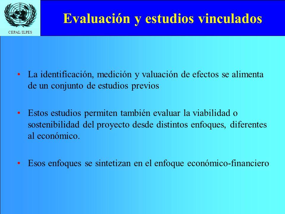 CEPAL/ILPES Evaluación y estudios vinculados La identificación, medición y valuación de efectos se alimenta de un conjunto de estudios previos Estos e