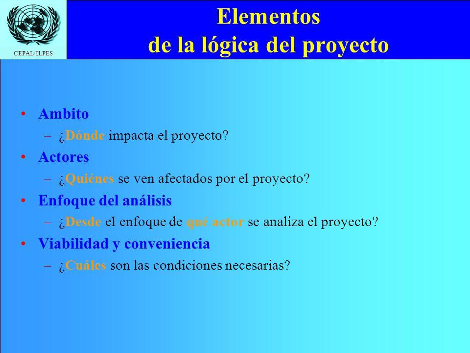 CEPAL/ILPES Elementos de la lógica del proyecto Ambito –¿Dónde impacta el proyecto? Actores –¿Quiénes se ven afectados por el proyecto? Enfoque del an