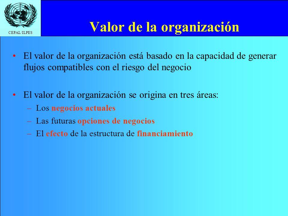 CEPAL/ILPES Valor de la organización El valor de la organización está basado en la capacidad de generar flujos compatibles con el riesgo del negocio E