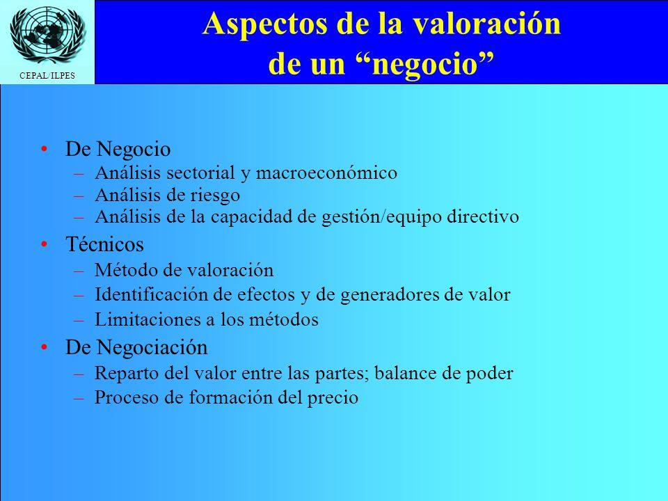 CEPAL/ILPES Aspectos de la valoración de un negocio De Negocio –Análisis sectorial y macroeconómico –Análisis de riesgo –Análisis de la capacidad de g