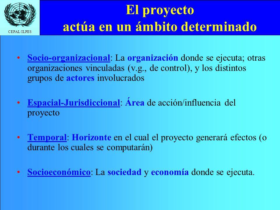 CEPAL/ILPES El proyecto actúa en un ámbito determinado Socio-organizacional: La organización donde se ejecuta; otras organizaciones vinculadas (v.g.,
