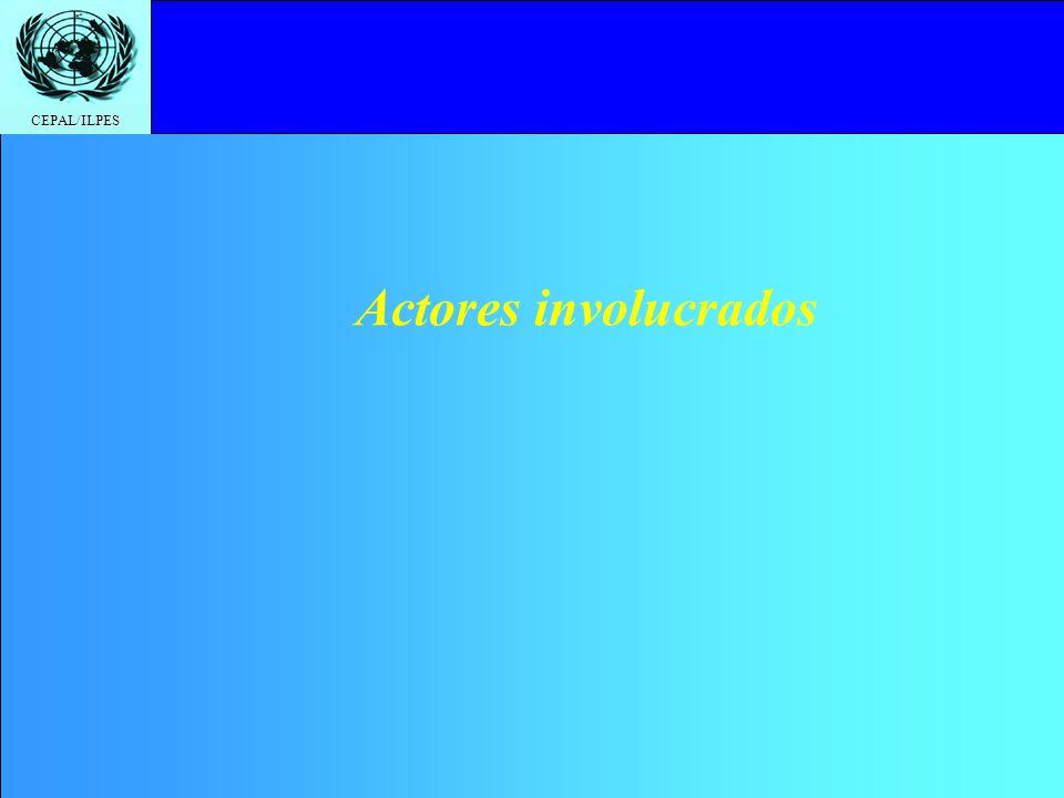 CEPAL/ILPES Actores involucrados