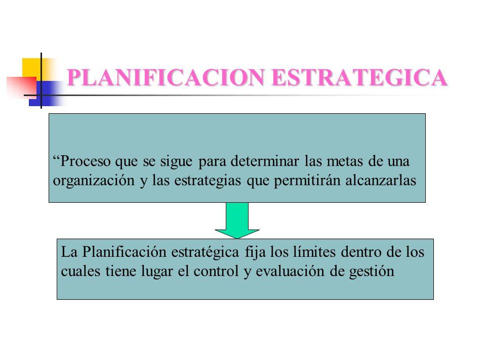 Proceso que se sigue para determinar las metas de una organización y las estrategias que permitirán alcanzarlas La Planificación estratégica fija los
