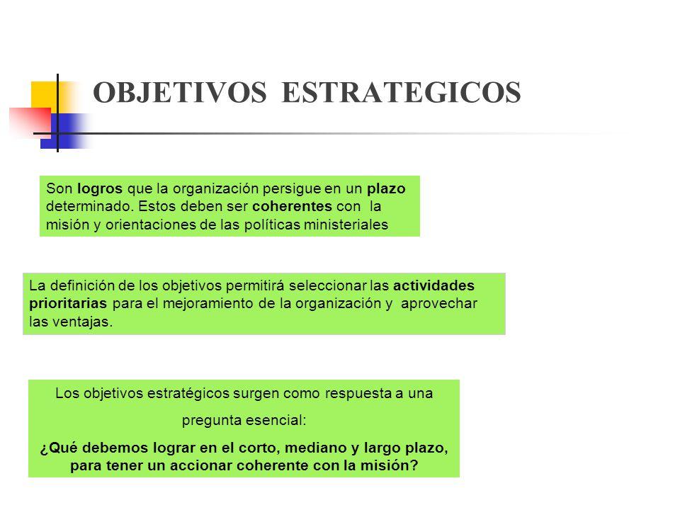 La definición de los objetivos permitirá seleccionar las actividades prioritarias para el mejoramiento de la organización y aprovechar las ventajas. S
