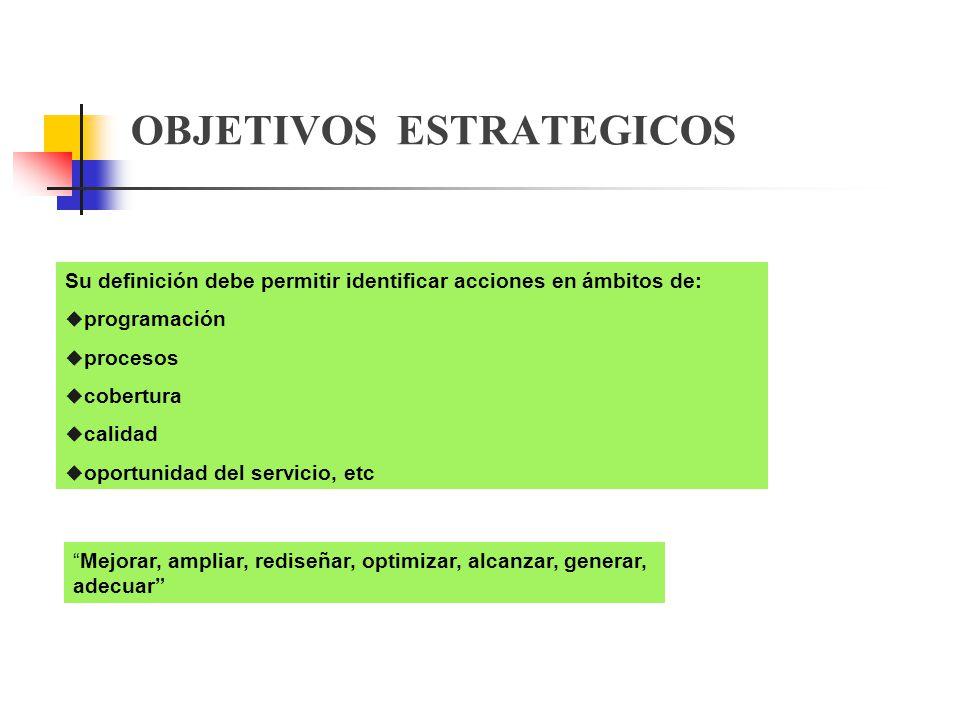 Su definición debe permitir identificar acciones en ámbitos de: programación procesos cobertura calidad oportunidad del servicio, etc Mejorar, ampliar