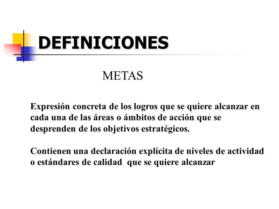 DEFINICIONES METAS Expresión concreta de los logros que se quiere alcanzar en cada una de las áreas o ámbitos de acción que se desprenden de los objet