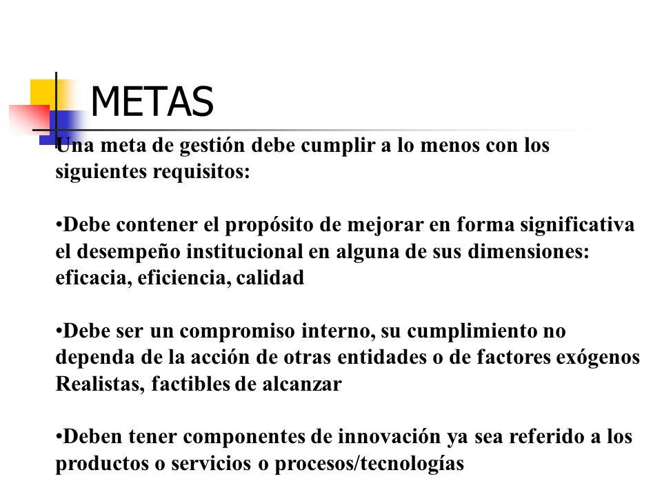 METAS Una meta de gestión debe cumplir a lo menos con los siguientes requisitos: Debe contener el propósito de mejorar en forma significativa el desem