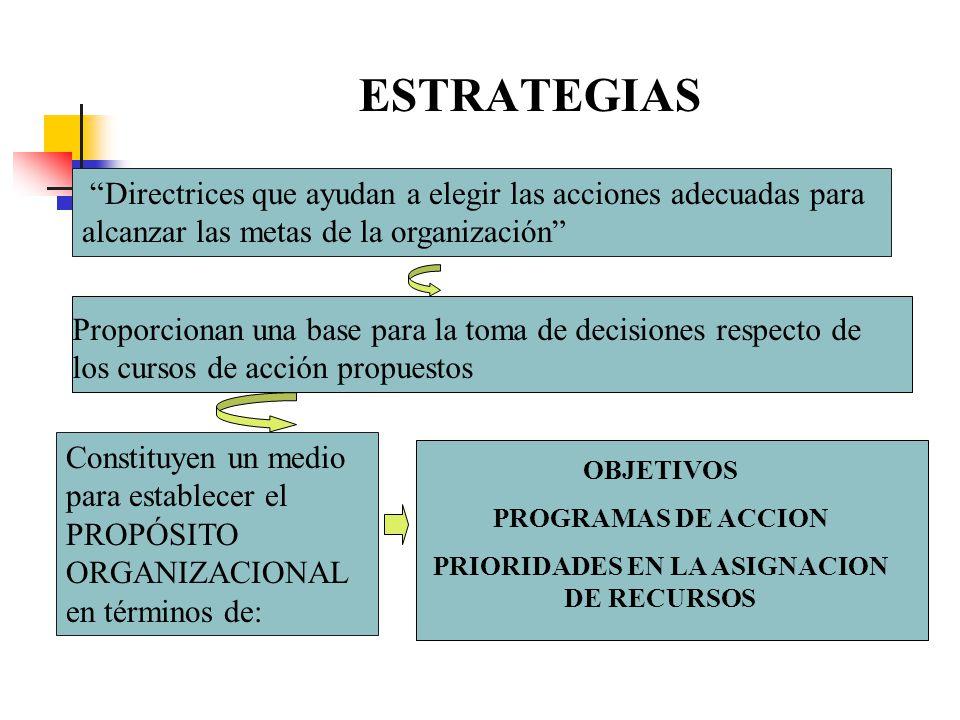Directrices que ayudan a elegir las acciones adecuadas para alcanzar las metas de la organización Proporcionan una base para la toma de decisiones res