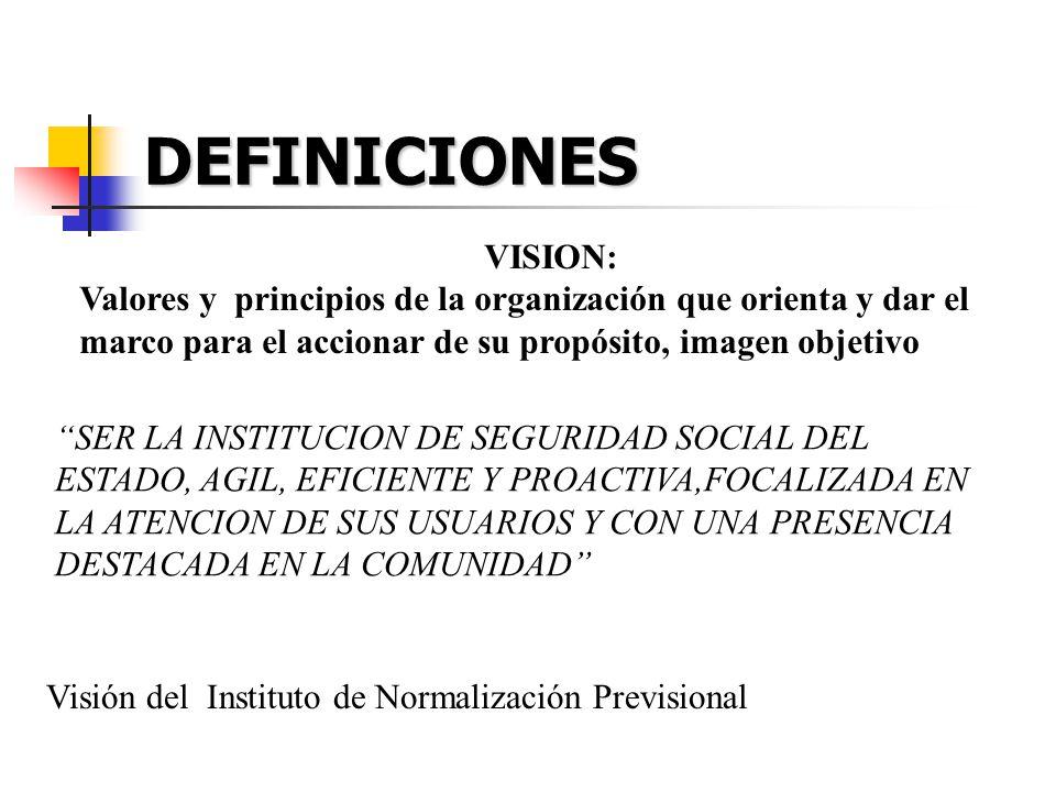 DEFINICIONES VISION: Valores y principios de la organización que orienta y dar el marco para el accionar de su propósito, imagen objetivo SER LA INSTI