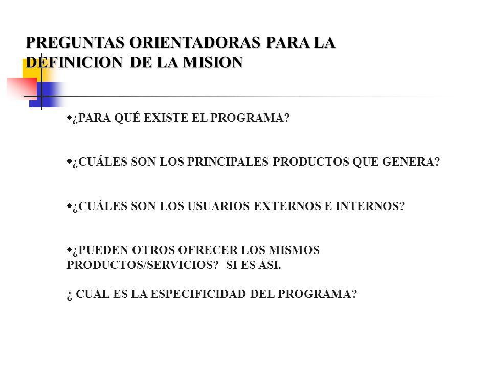 PREGUNTAS ORIENTADORAS PARA LA DEFINICION DE LA MISION ¿ CUAL ES LA POBLACION OBJETIVO Y LA COBERTURA ACTUAL.