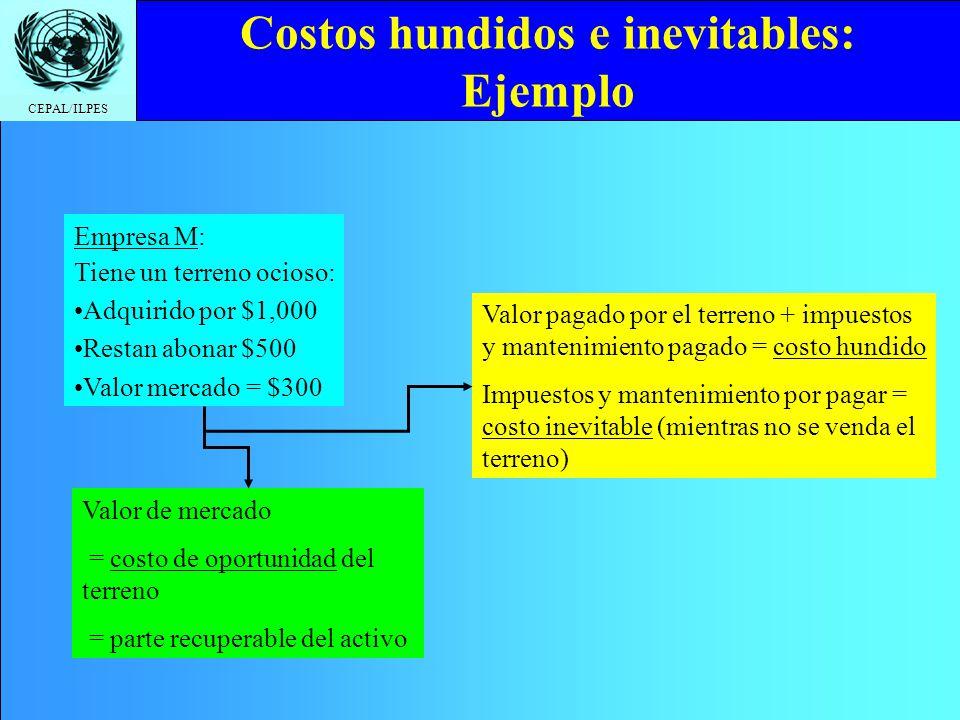 CEPAL/ILPES Costos hundidos e inevitables: Ejemplo Empresa M: Tiene un terreno ocioso: Adquirido por $1,000 Restan abonar $500 Valor mercado = $300 Va