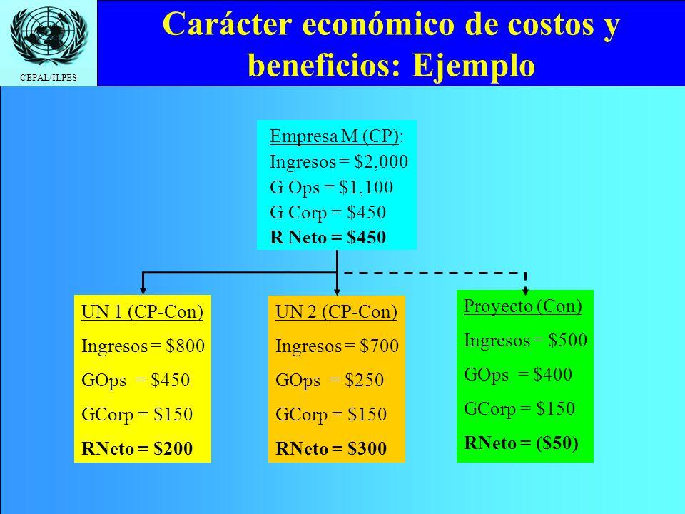 CEPAL/ILPES Carácter económico de costos y beneficios: Ejemplo Empresa M (SP): Ingresos = $1,500 G Ops = $700 G Corp = $400 R Neto = $400 UN 1 (SP-Con