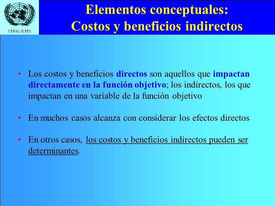 CEPAL/ILPES Elementos conceptuales: Costos y beneficios indirectos Los costos y beneficios directos son aquellos que impactan directamente en la funci