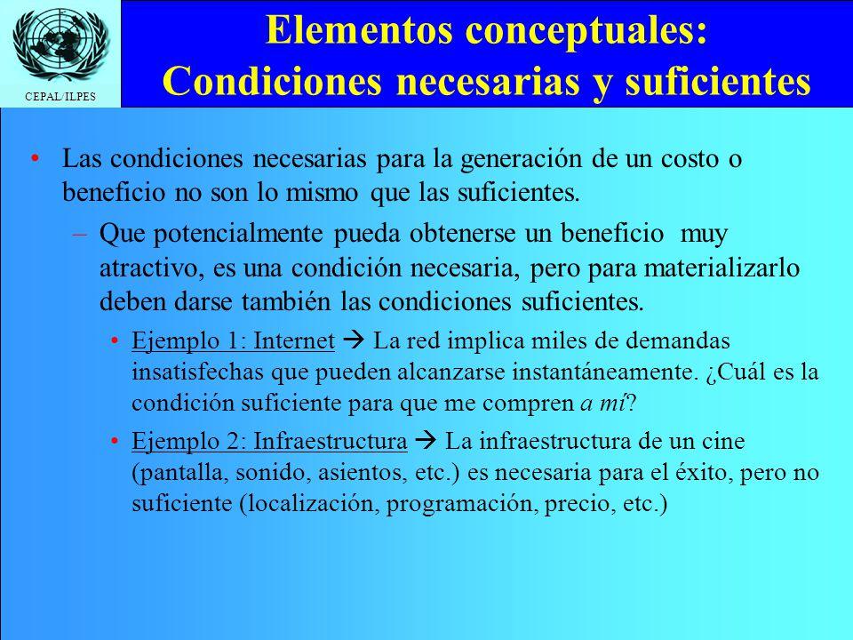 CEPAL/ILPES Elementos conceptuales: Condiciones necesarias y suficientes Las condiciones necesarias para la generación de un costo o beneficio no son