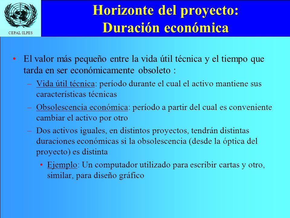 CEPAL/ILPES Horizonte del proyecto: Duración económica El valor más pequeño entre la vida útil técnica y el tiempo que tarda en ser económicamente obs