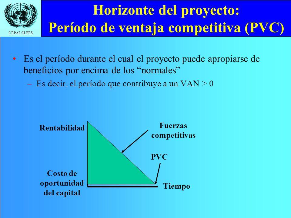 CEPAL/ILPES Horizonte del proyecto: Período de ventaja competitiva (PVC) Es el período durante el cual el proyecto puede apropiarse de beneficios por