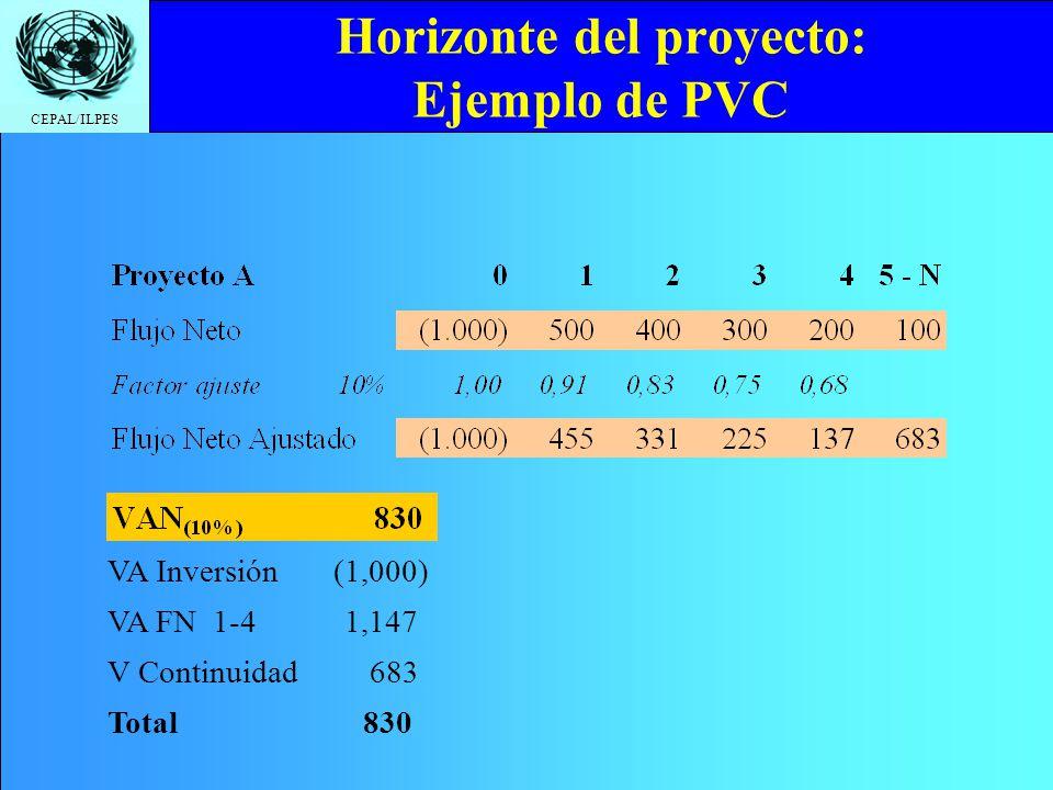 CEPAL/ILPES Horizonte del proyecto: Ejemplo de PVC VA Inversión (1,000) VA FN 1-4 1,147 V Continuidad 683 Total 830