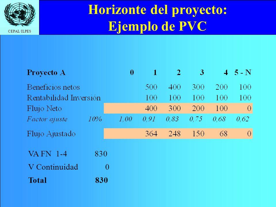 CEPAL/ILPES Horizonte del proyecto: Ejemplo de PVC VA FN 1-4 830 V Continuidad 0 Total 830