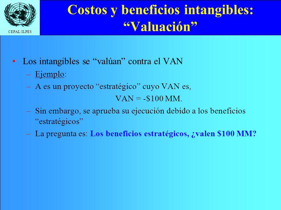 CEPAL/ILPES Costos y beneficios intangibles: Valuación Los intangibles se valúan contra el VAN –Ejemplo: –A es un proyecto estratégico cuyo VAN es, VA
