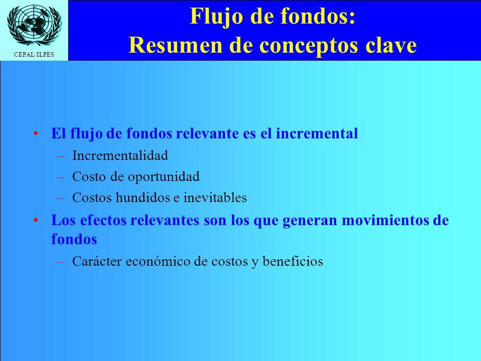 CEPAL/ILPES Flujo de fondos: Resumen de conceptos clave El flujo de fondos relevante es el incremental –Incrementalidad –Costo de oportunidad –Costos