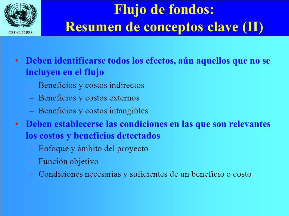CEPAL/ILPES Flujo de fondos: Resumen de conceptos clave (II) Deben identificarse todos los efectos, aún aquellos que no se incluyen en el flujo –Benef