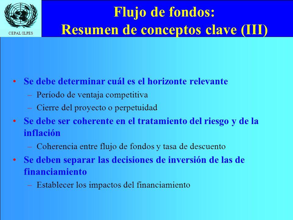 CEPAL/ILPES Flujo de fondos: Resumen de conceptos clave (III) Se debe determinar cuál es el horizonte relevante –Período de ventaja competitiva –Cierr