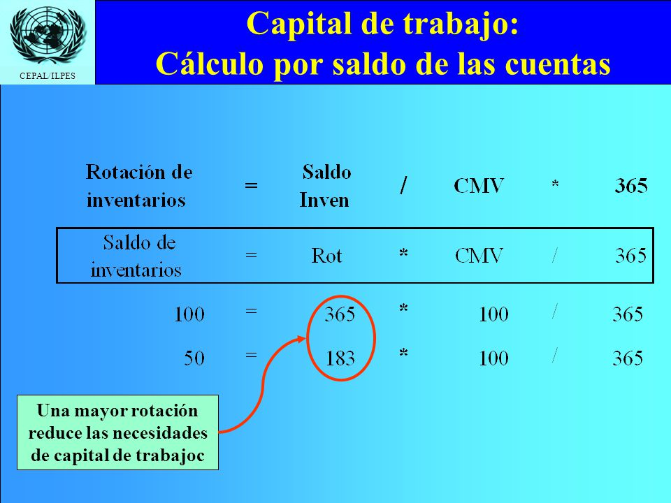 CEPAL/ILPES Capital de trabajo: Cálculo por saldo de las cuentas Una mayor rotación reduce las necesidades de capital de trabajoc