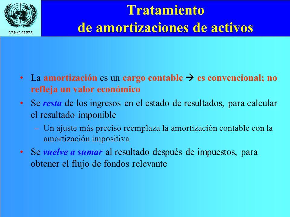 CEPAL/ILPES Tratamiento de amortizaciones de activos La amortización es un cargo contable es convencional; no refleja un valor económico Se resta de l