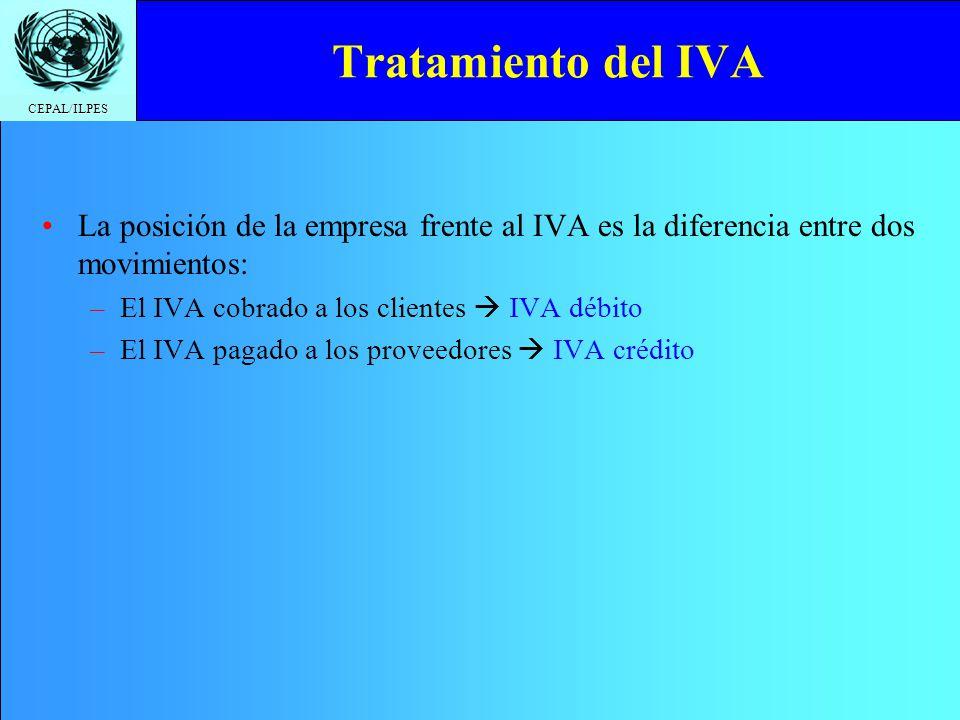 CEPAL/ILPES Tratamiento del IVA La posición de la empresa frente al IVA es la diferencia entre dos movimientos: –El IVA cobrado a los clientes IVA déb