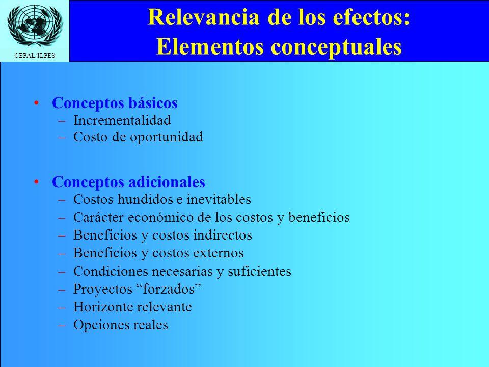 CEPAL/ILPES Relevancia de los efectos: Elementos conceptuales Conceptos básicos –Incrementalidad –Costo de oportunidad Conceptos adicionales –Costos h