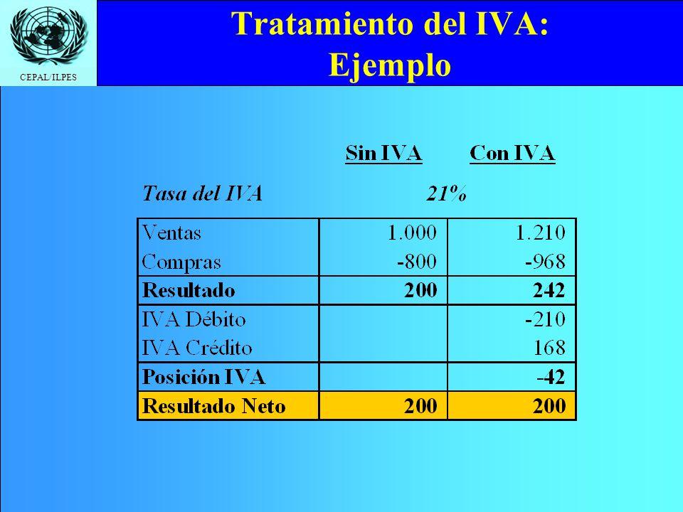 CEPAL/ILPES Tratamiento del IVA: Ejemplo