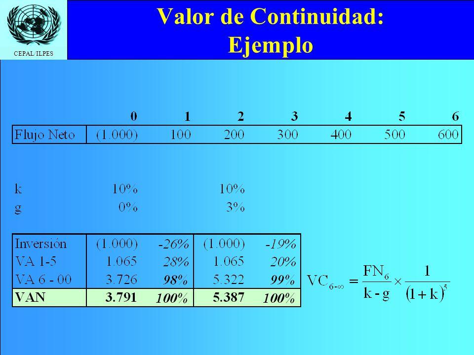CEPAL/ILPES Valor de Continuidad: Ejemplo