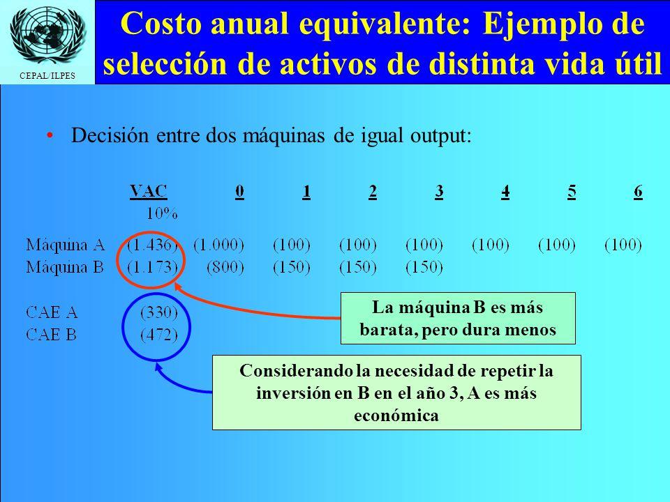 CEPAL/ILPES Costo anual equivalente: Ejemplo de selección de activos de distinta vida útil Decisión entre dos máquinas de igual output: La máquina B e