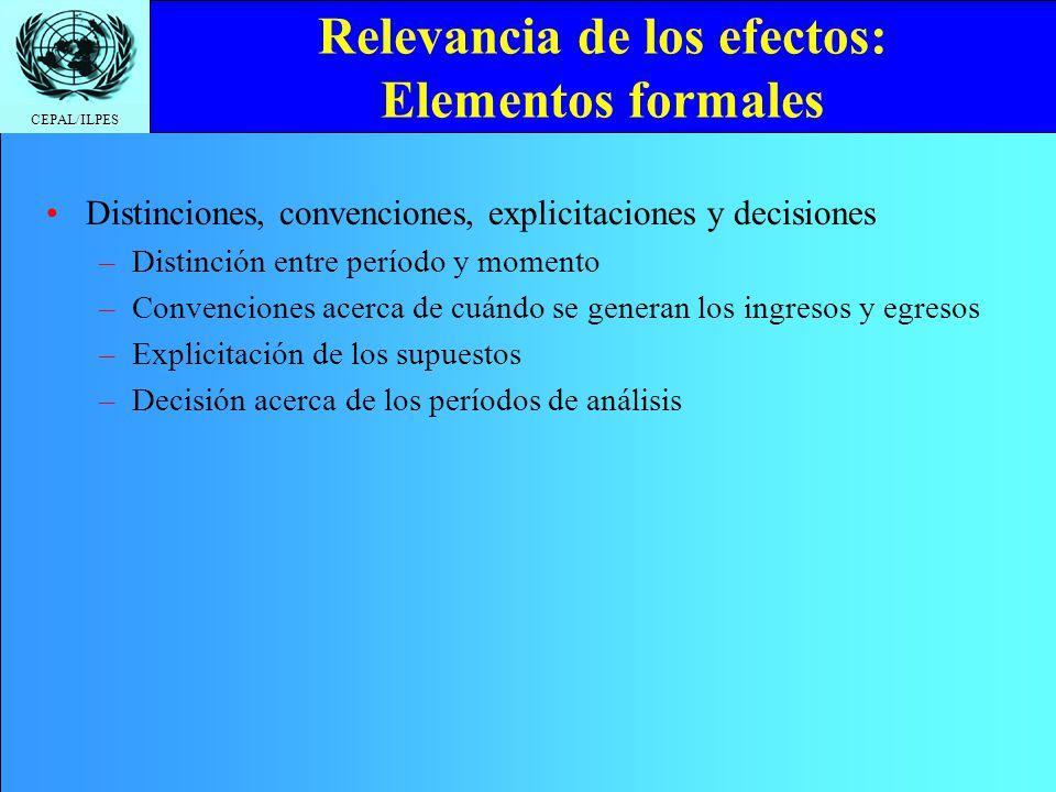 CEPAL/ILPES Relevancia de los efectos: Elementos formales Distinciones, convenciones, explicitaciones y decisiones –Distinción entre período y momento