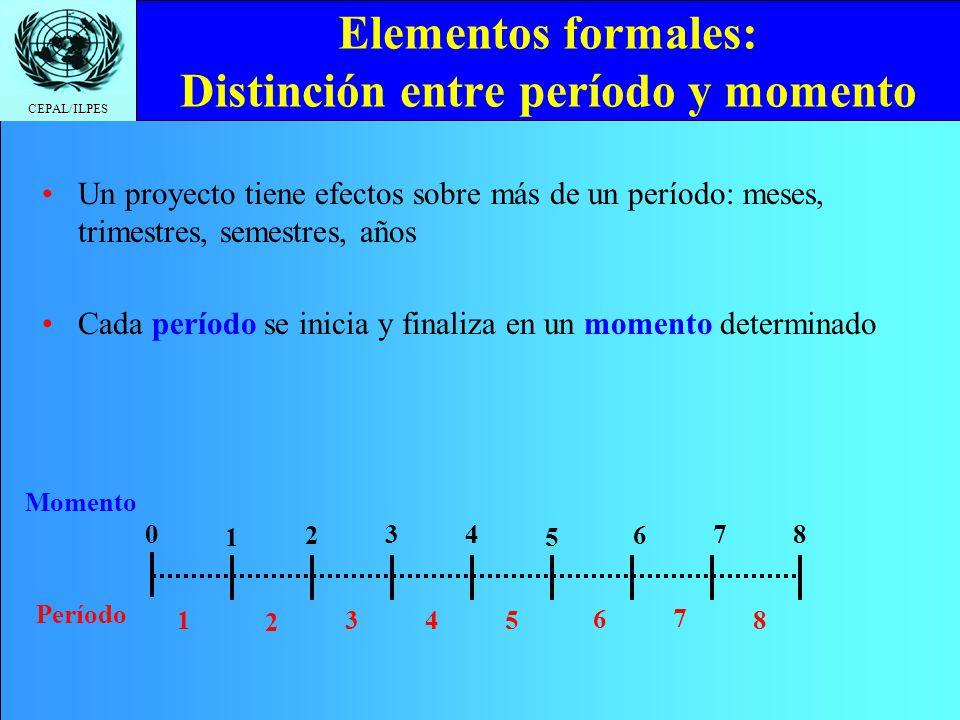 CEPAL/ILPES Elementos formales: Distinción entre período y momento Un proyecto tiene efectos sobre más de un período: meses, trimestres, semestres, añ