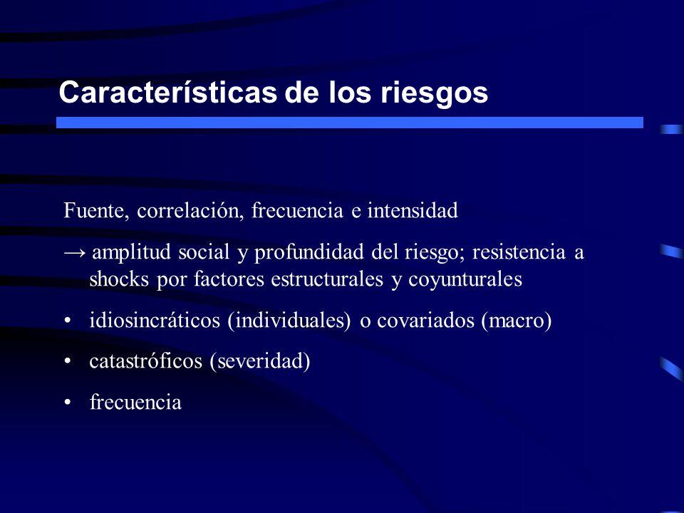 Características de los riesgos Fuente, correlación, frecuencia e intensidad amplitud social y profundidad del riesgo; resistencia a shocks por factores estructurales y coyunturales idiosincráticos (individuales) o covariados (macro) catastróficos (severidad) frecuencia