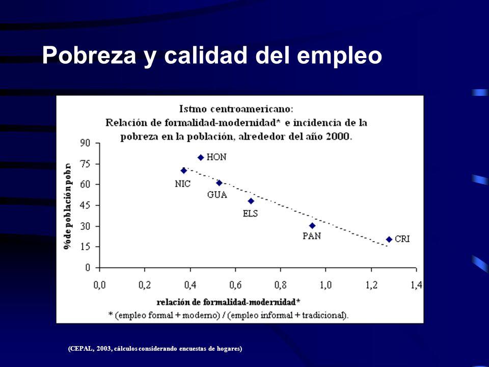 Pobreza y calidad del empleo (CEPAL, 2003, cálculos considerando encuestas de hogares)
