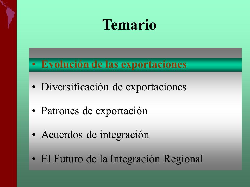 Evolució de las exportaciones (ALC) Diversificación de exportaciones Patrones de exportación Acuerdos de integración El Futuro de la Integración Regional Acuerdos de Integración Temario