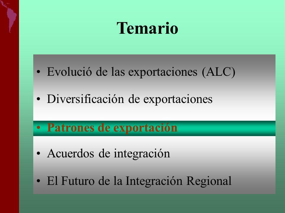 Evolució de las exportaciones (ALC) Diversificación de exportaciones Patrones de exportación Acuerdos de integración El Futuro de la Integración Regio