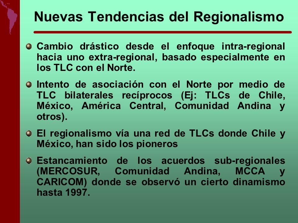 Nuevas Tendencias del Regionalismo Cambio drástico desde el enfoque intra-regional hacia uno extra-regional, basado especialmente en los TLC con el No