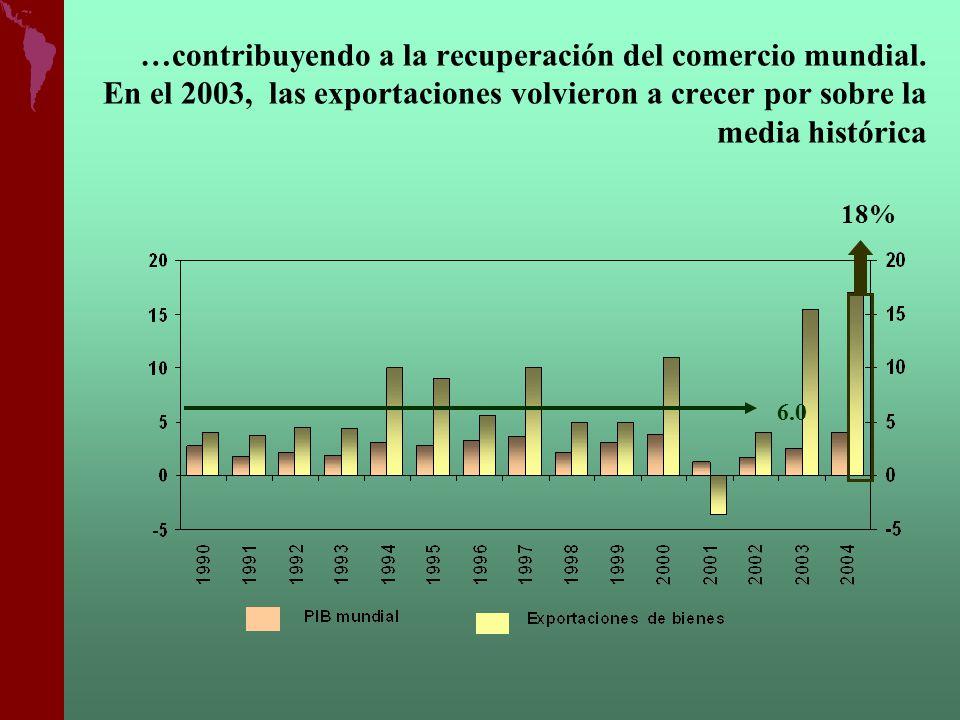 …contribuyendo a la recuperación del comercio mundial. En el 2003, las exportaciones volvieron a crecer por sobre la media histórica 6.0 18%