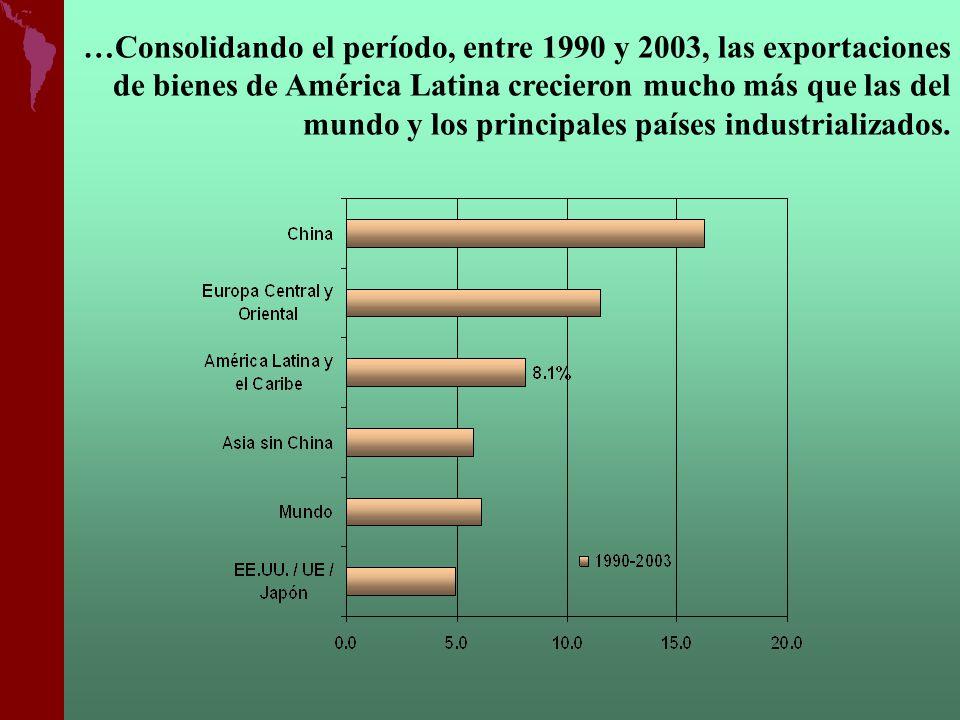 …Consolidando el período, entre 1990 y 2003, las exportaciones de bienes de América Latina crecieron mucho más que las del mundo y los principales paí