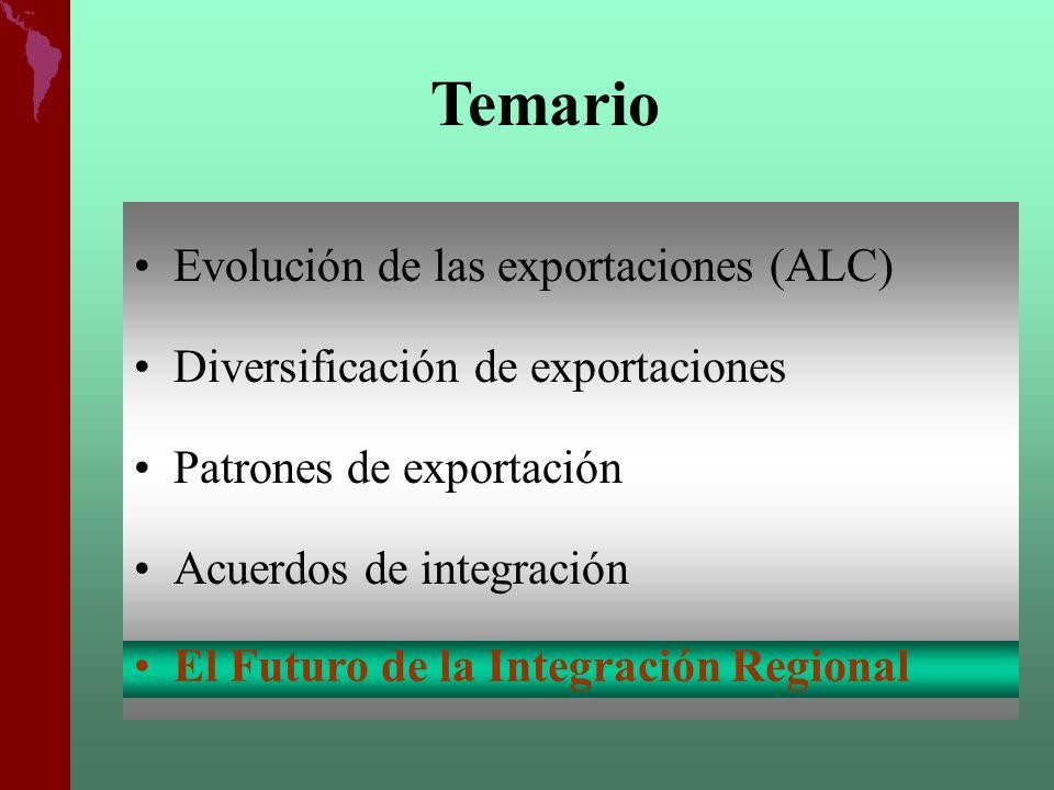Evolución de las exportaciones (ALC) Diversificación de exportaciones Patrones de exportación Acuerdos de integración El Futuro de la Integración Regi